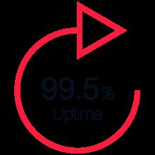 99 Uptime